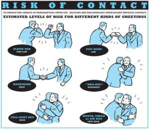 How to Greet Someone With Swine Flu