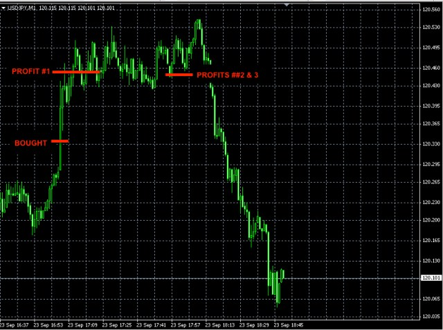 BEST FOREX SIGNALS USDJPY sep23