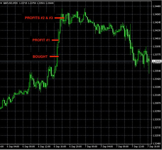 best-forex-signals-gbpusd-sep6