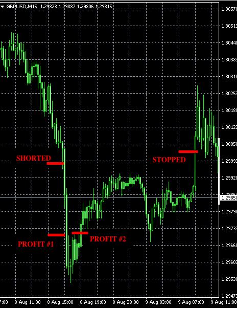 best forex signals aug8-1