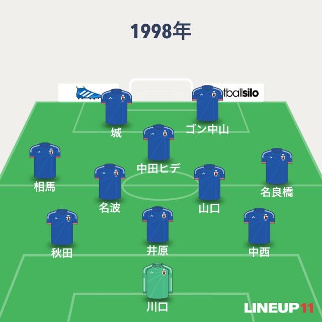 日本代表 ワールドカップ