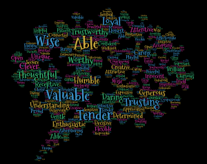 Word cloud with positive words throughout