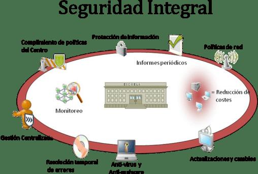 SolucionesAvanzadasSeguridad_5