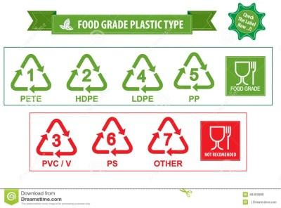 plastik spożywczy