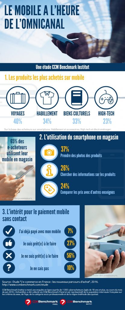 e-commerce-et-mobile-france-2016