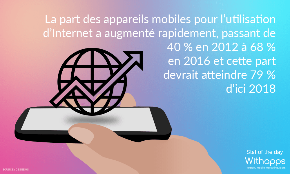 Stat of the day infographie_11252016