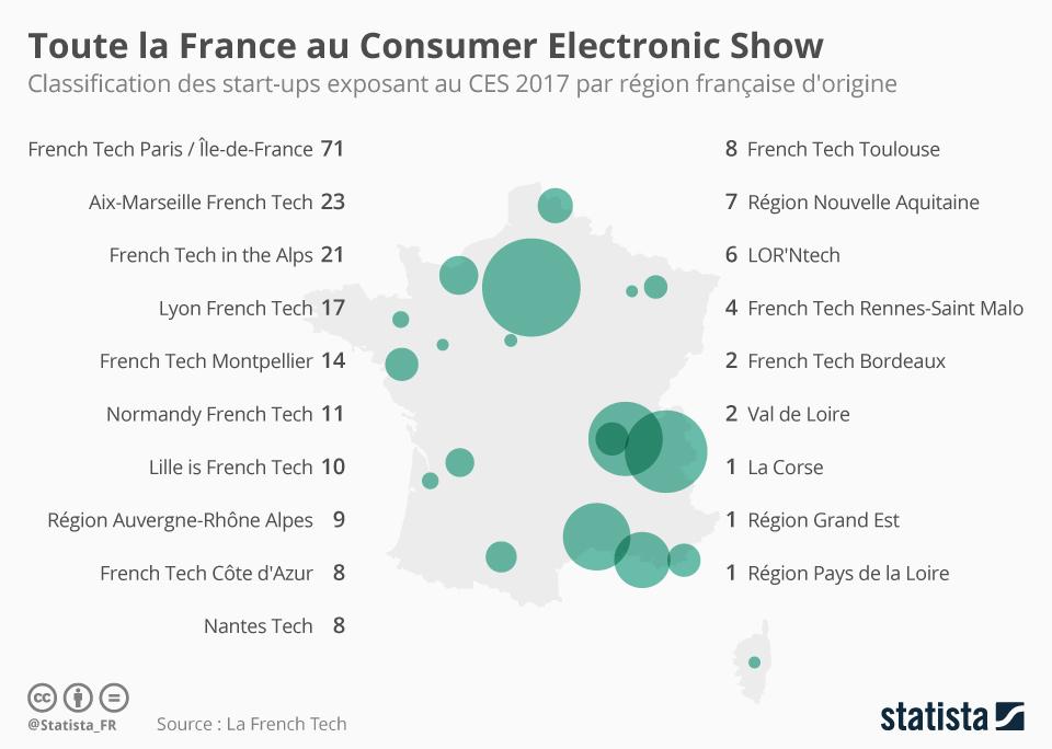 chartoftheday_7440_toute_la_france_au_consumer_electronic_show_n