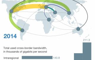 digital-globalization-2014
