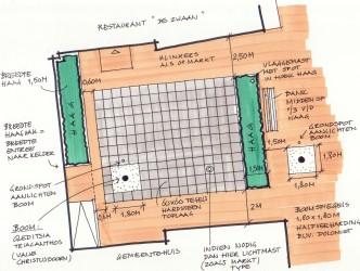 ontwerp DO 11-2-2005