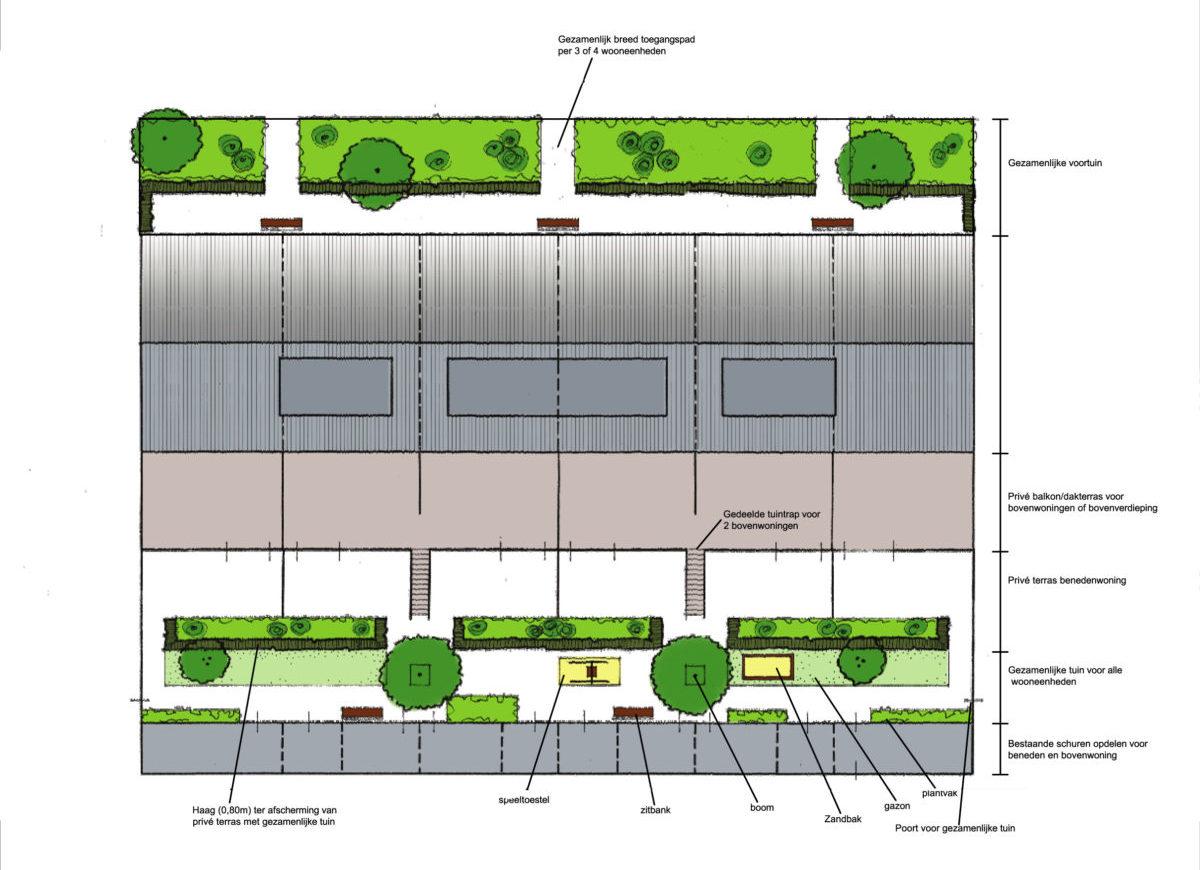 Privé-terrassen in combinatie met gemeenschappelijk voor- en achtertuin
