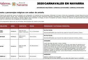 Agenda carnavales Navarra