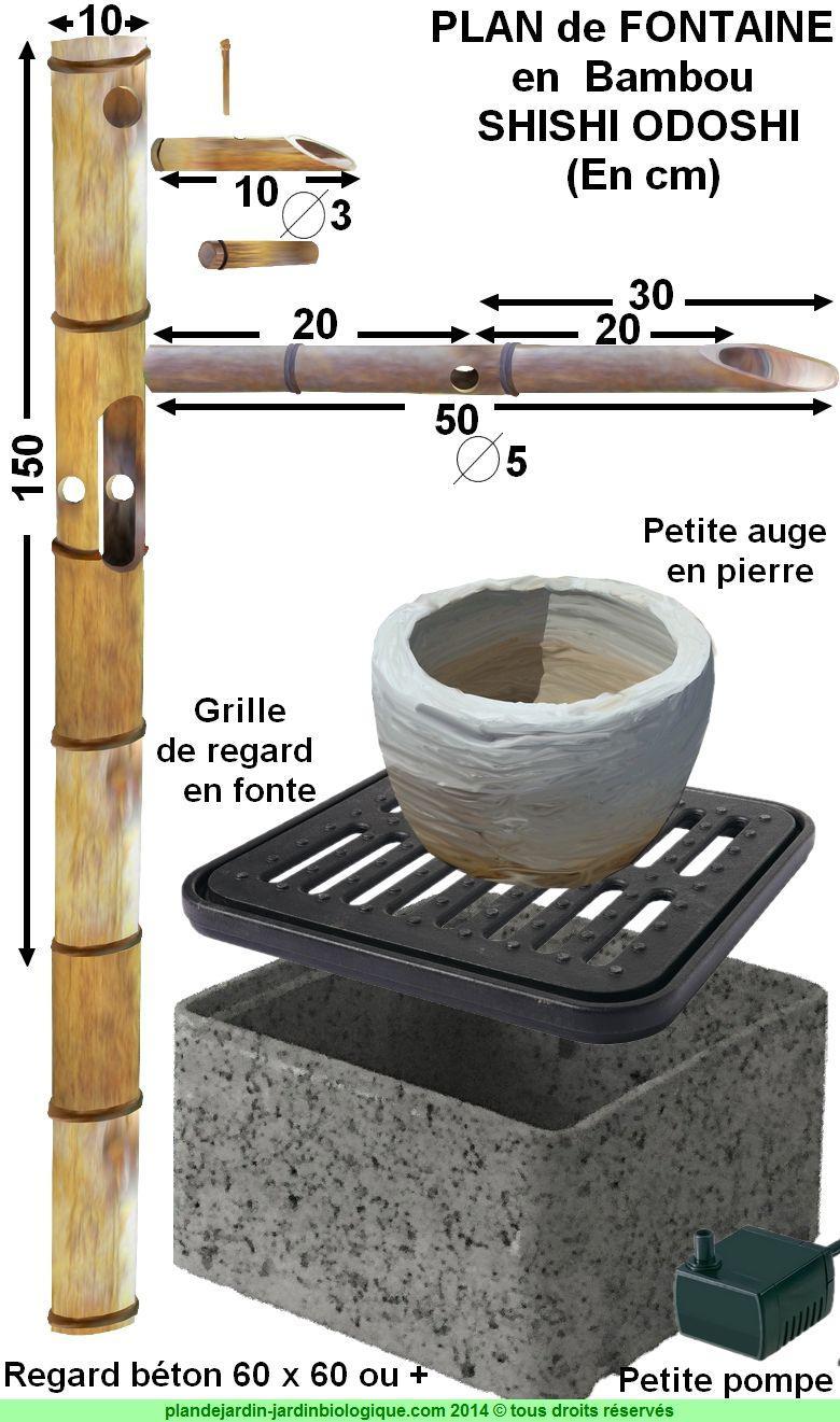 faire une fontaine en bambou plan de