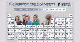 Tabla peridica de los elementos explicados con videos idea tabla peridica de los elementos explicados con videos idea novedosa para emprender y ganar dinero urtaz Image collections