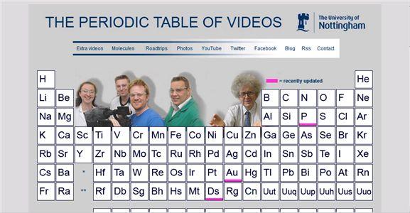 Tabla Periódica De Los Elementos Explicados Con Videos,  Idea Novedosa Para Emprender y Ganar Dinero