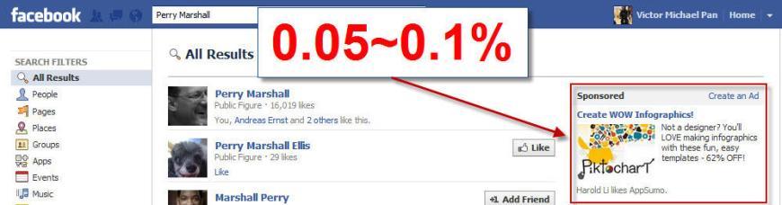 Boa Ctr No Facebook