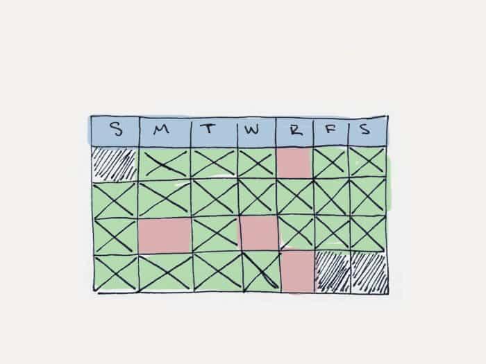 Cronograma Pessoal Desenho
