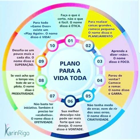 Plano De Vida