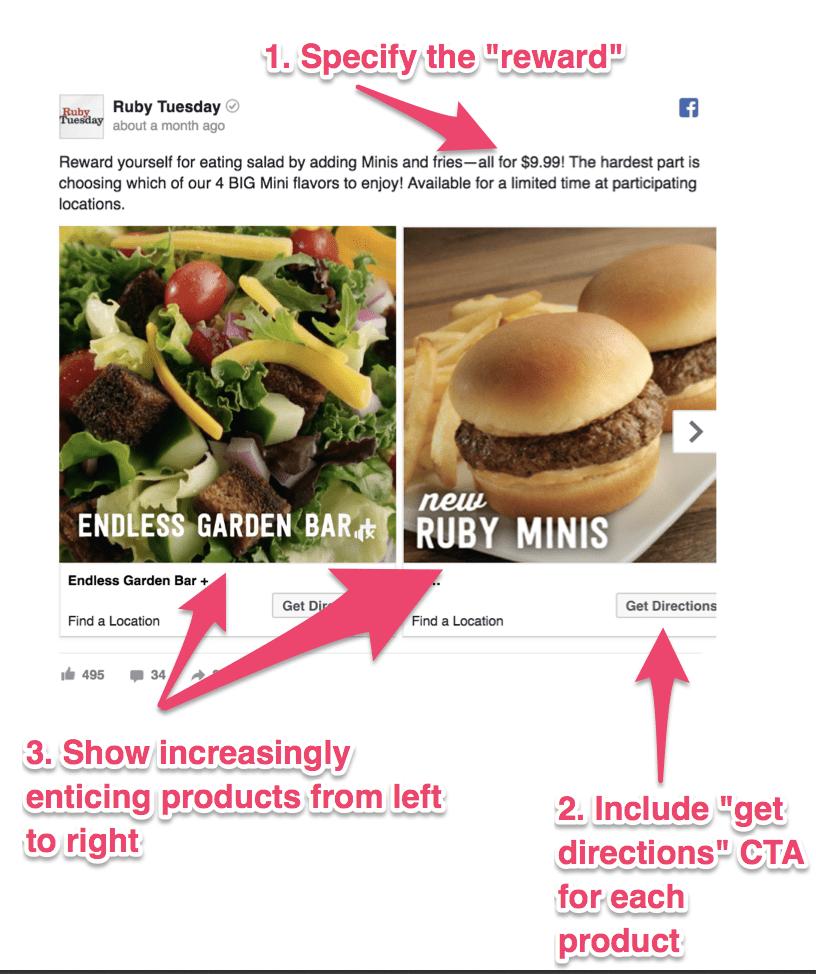 modelo de anúncio do facebook