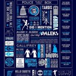 Doctor-Who-TV-Show-Poster-Infographic-Facts-Logos-Icons-Quotes-Size-24-x-36-0
