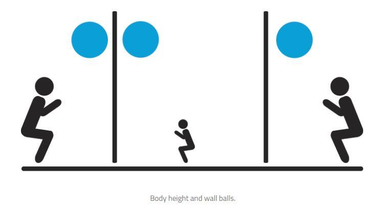 7 razes para os wall balls serem to odiados pelos crossfitters wall ball altura corporal ccuart Images