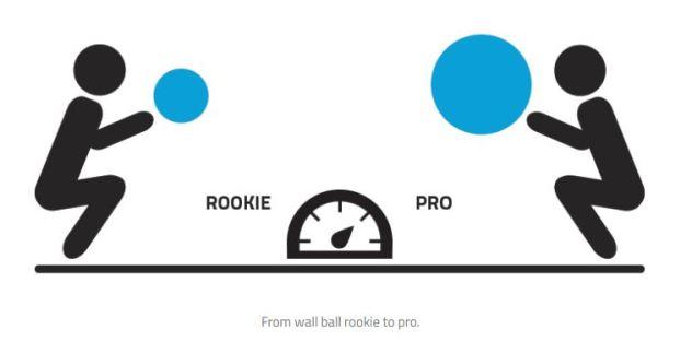 wall-ball-iniciante-a-pro