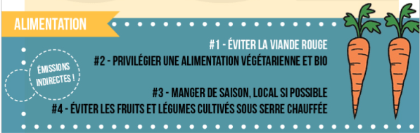 Voyage alternatif alimentation