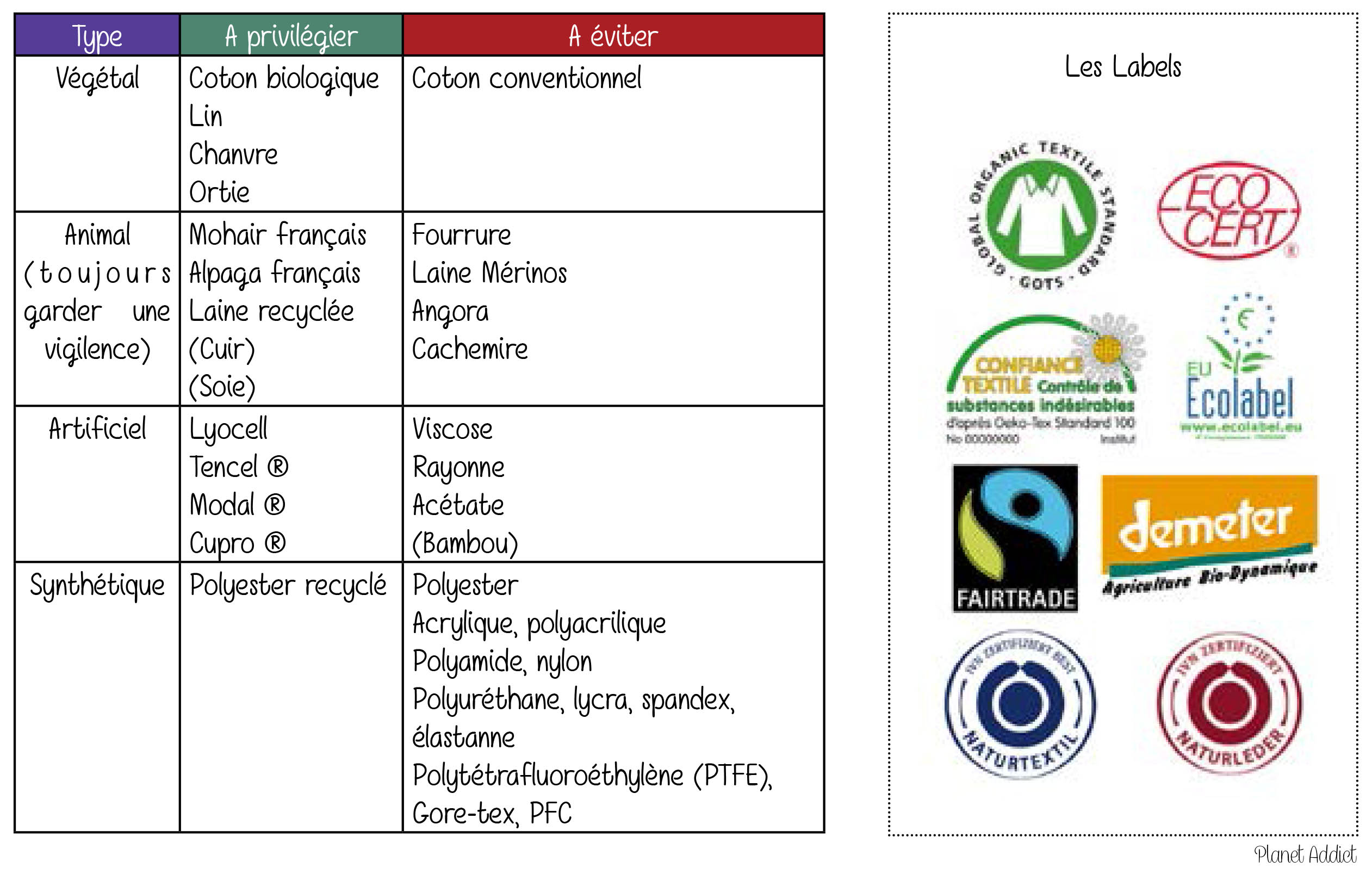 Guide-matieres-ecologiques