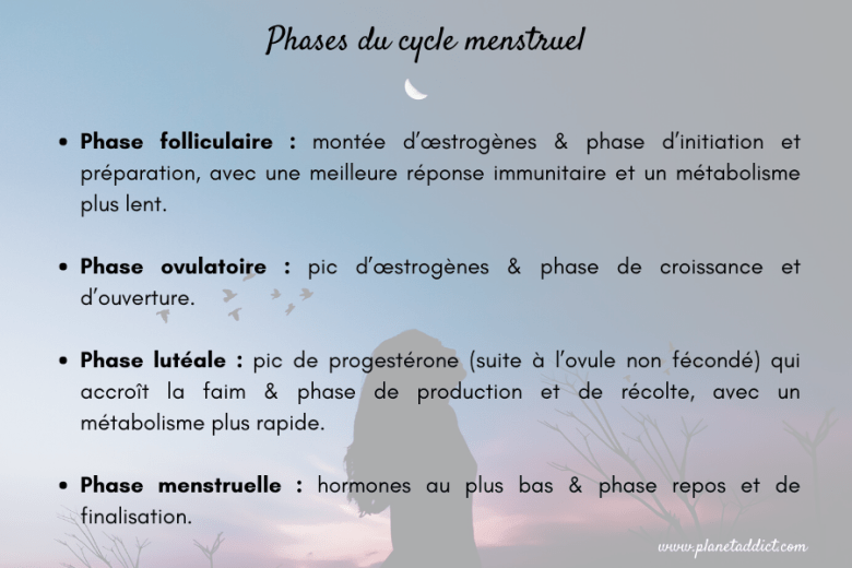 nature-cyclique-phases