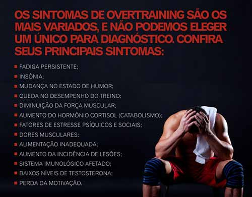 Sintomas do Overtraining