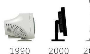 Evolución de los monitores