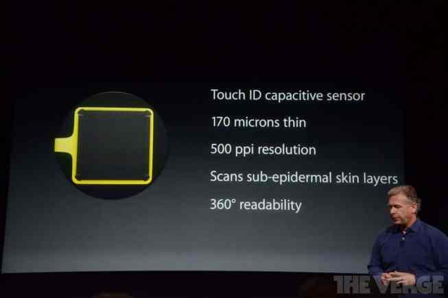 características del TouchID