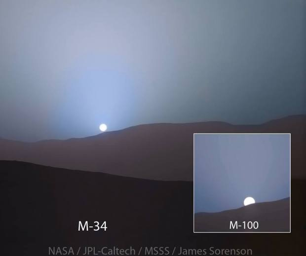 Sunset in Gale crater, as seen by the M-34 and M-100 Mastcam cameras on Curiosity. Image Credit: NASA/JPL-Caltech/James Sorenson