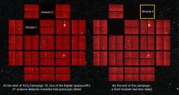 k2-c10-failed_modules-labels