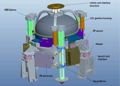 The SEIS instrument package. Image Credit: Max Planck Institute for Solar System Research (MPS)