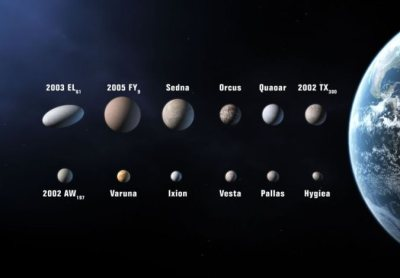 Some of the other known Kuiper Belt Objects (KBOs). Image Credit: IAU/NASA/WikimediaCommons