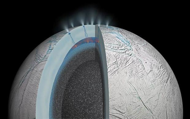 Cutaway view depicting the interior of Enceladus. Water, salts, organics, and methane make their way from the hydrothermal vents on the ocean bottom to the surface through cracks in the icy crust, erupting as geysers. Image Credit: NASA/JPL