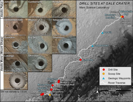 Graphic showing the 12 drill holes made by Curiosity so far. Each one is about 0.6 inch (1.6 centimeters) in diameter. Image Credit: NASA/JPL-Caltech/MSSS