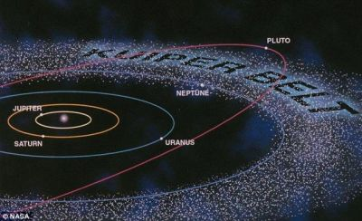 The Kuiper Belt is a region of small asteroid-like objects (KBOs) beyond the orbits of Neptune and Pluto. KBOs are thought to be some of the original building blocks of larger planets. Image Credit: NASA