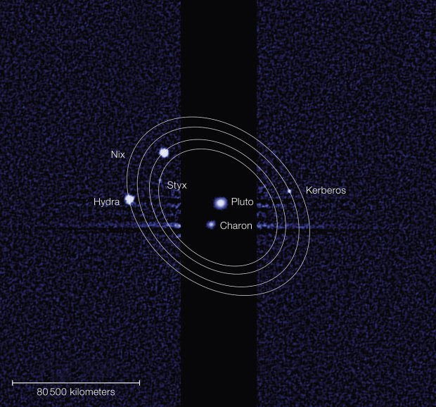 The five known moons of Pluto. Credit: IAU