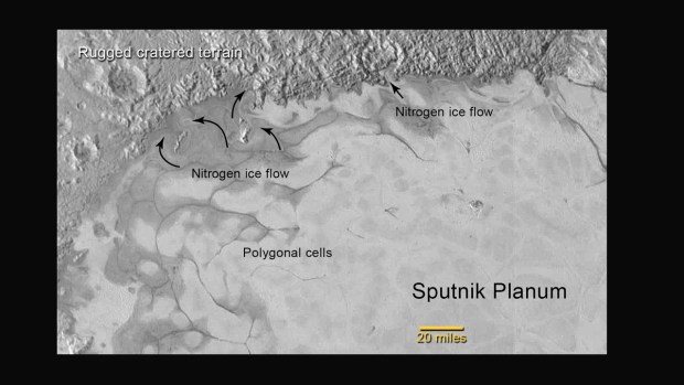 Flows of nitrogen ice on Pluto, similar to glaciers on Earth. Image Credis: NASA/JHUAPL/SwRI