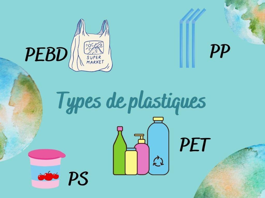 plastic type de plastique