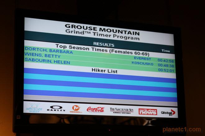 Grind Timer Program Grouse Mountain
