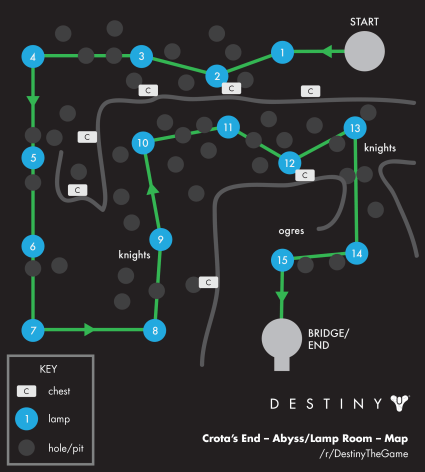 Crota's End Map
