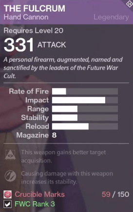 the fulcrum future war cult