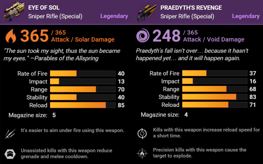 eye of sol vs revenge
