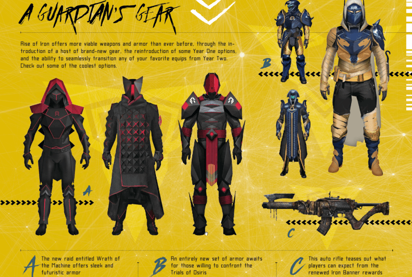 rise of iron armor weapons