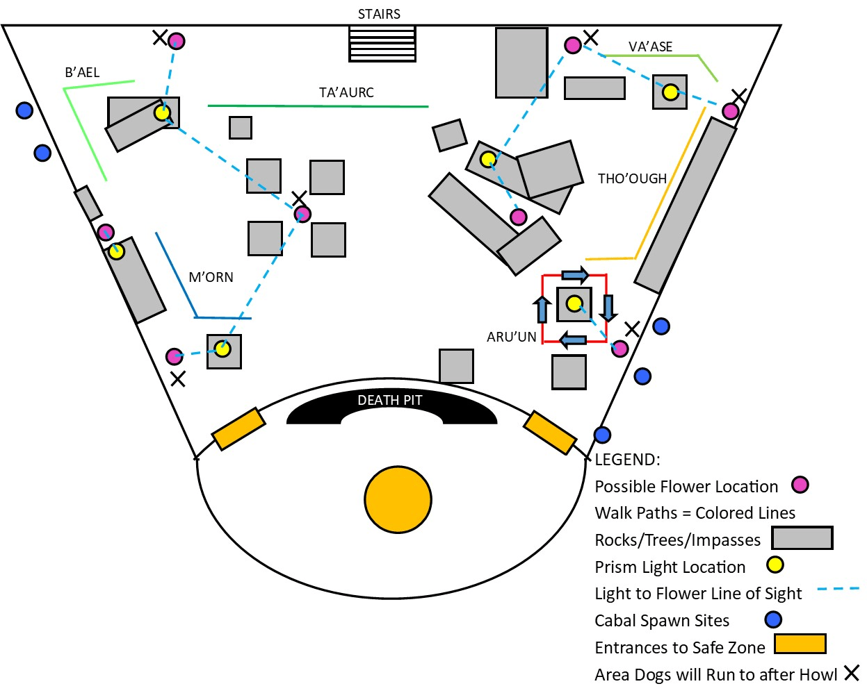 Destiny  Raid Dogs Map