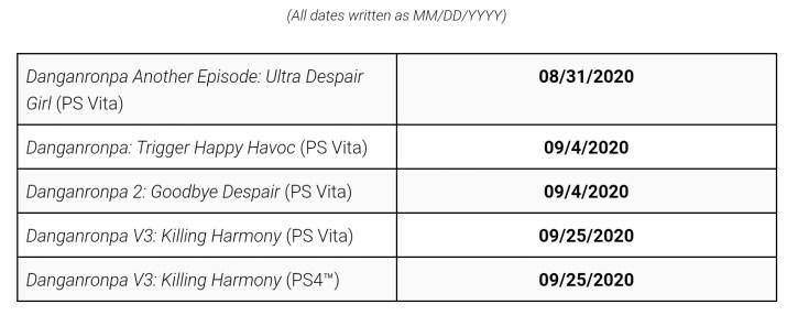 Danganronpa : date de retrait du PlayStation Store PS Vita