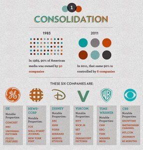 02 Planet Generation Who Owns The Media