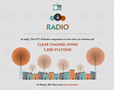 07 Planet Generation Who Owns The Media